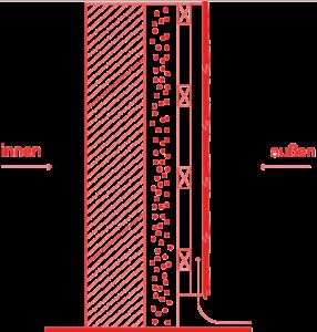 Fassaden WERZALIT Klima - https://www.werzalit.com/en/facade/